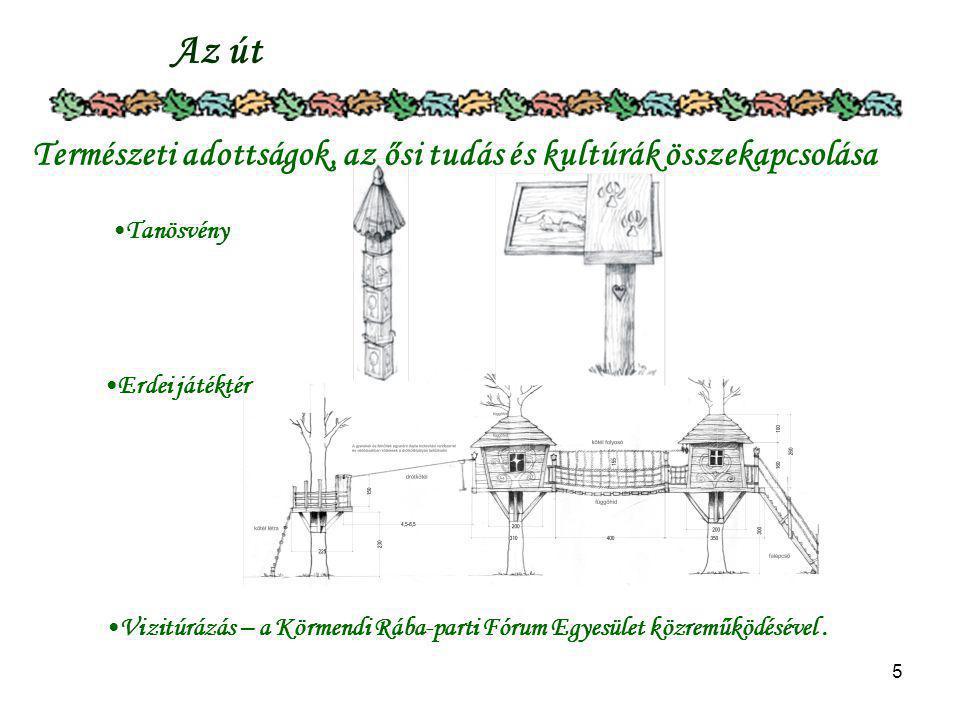 5 Az út Természeti adottságok, az ősi tudás és kultúrák összekapcsolása Erdei játéktér Tanösvény Vizitúrázás – a Körmendi Rába-parti Fórum Egyesület k