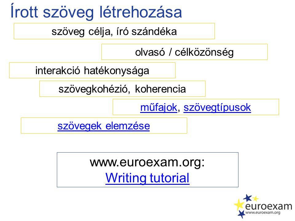 Írott szöveg létrehozása szöveg célja, író szándéka interakció hatékonysága műfajokműfajok, szövegtípusokszövegtípusok olvasó / célközönség szövegkohé