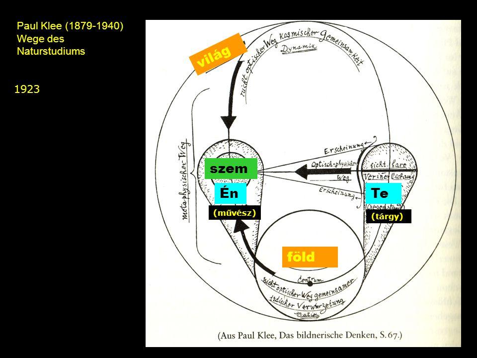 szem föld ÉnTe világ (tárgy) (művész) Paul Klee (1879-1940) Wege des Naturstudiums 1923