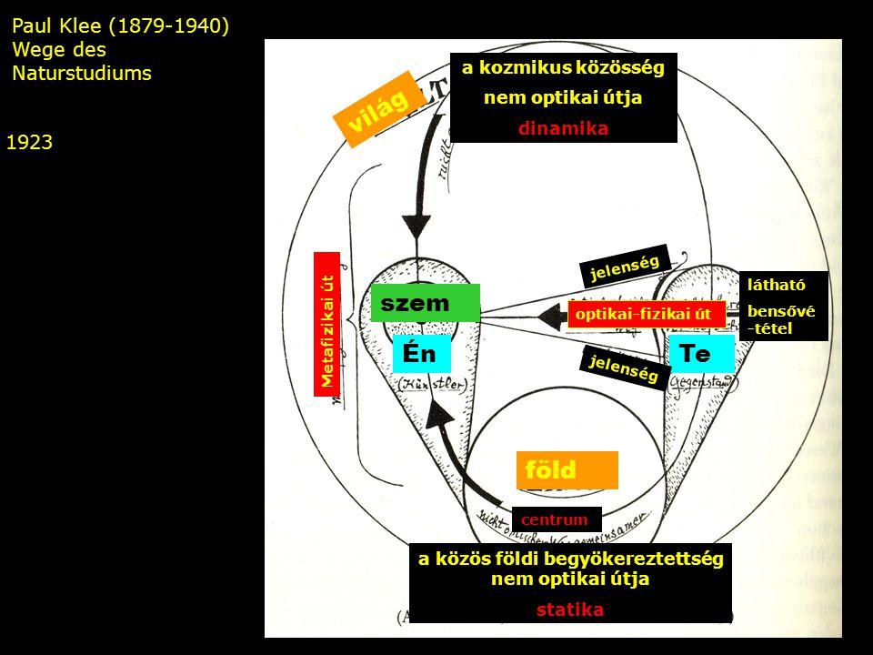 szem föld ÉnTe világ a kozmikus közösség nem optikai útja dinamika a közös földi begyökereztettség nem optikai útja statika jelenség látható bensővé -tétel Metafizikai út optikai-fizikai út centrum Paul Klee (1879-1940) Wege des Naturstudiums 1923