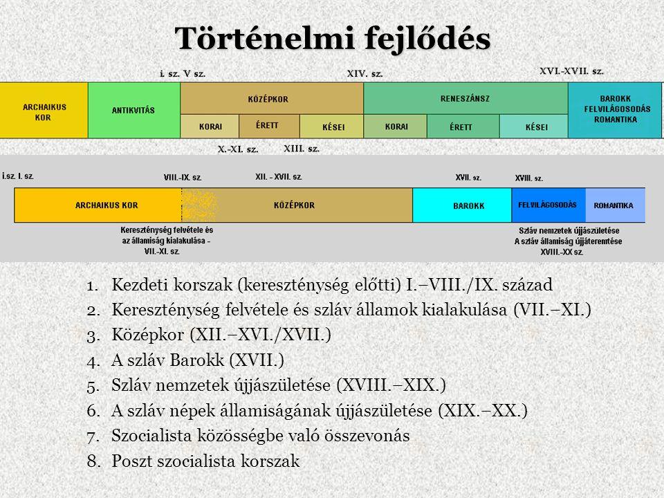 Történelmi fejlődés 1.Kezdeti korszak (kereszténység előtti) I.–VIII./IX. század 2.Kereszténység felvétele és szláv államok kialakulása (VII.–XI.) 3.K