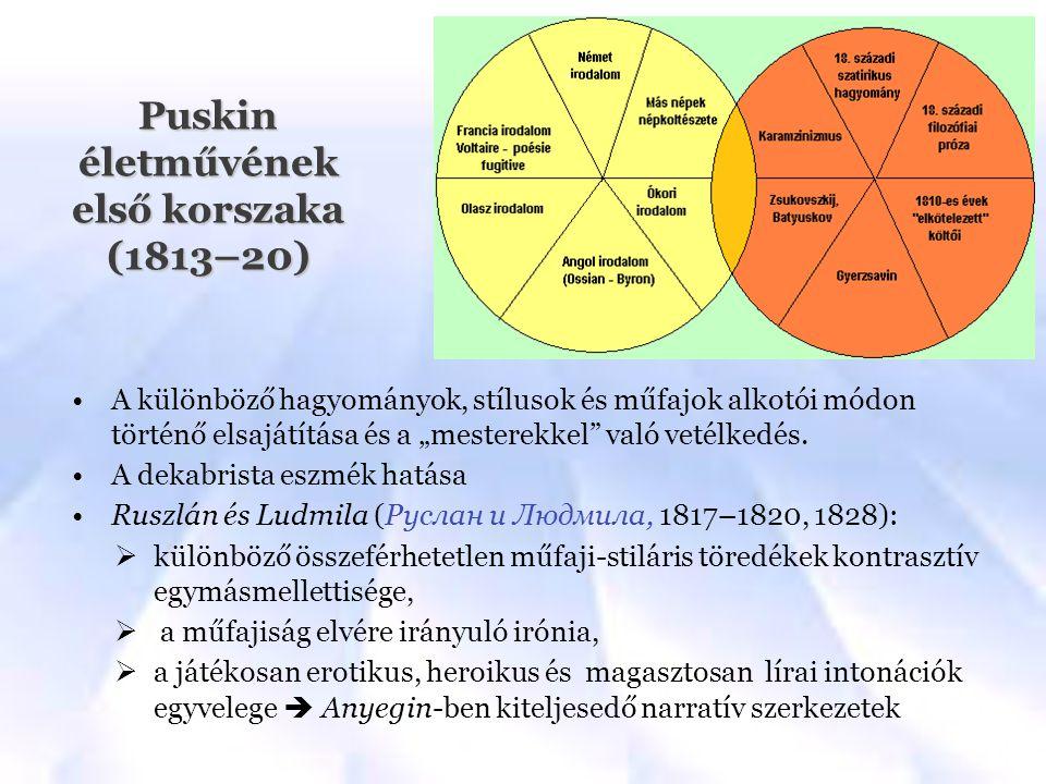 """Puskin életművének első korszaka (1813–20) A különböző hagyományok, stílusok és műfajok alkotói módon történő elsajátítása és a """"mesterekkel való vetélkedés."""