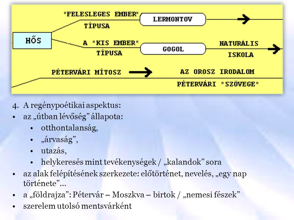 """4.A regénypoétikai aspektus: az """"útban lévőség állapota: otthontalanság, """"árvaság , utazás, helykeresés mint tevékenységek / """"kalandok sora az alak felépítésének szerkezete: előtörténet, nevelés, """"egy nap története … a """"földrajza : Pétervár – Moszkva – birtok / """"nemesi fészek szerelem utolsó mentsvárként"""