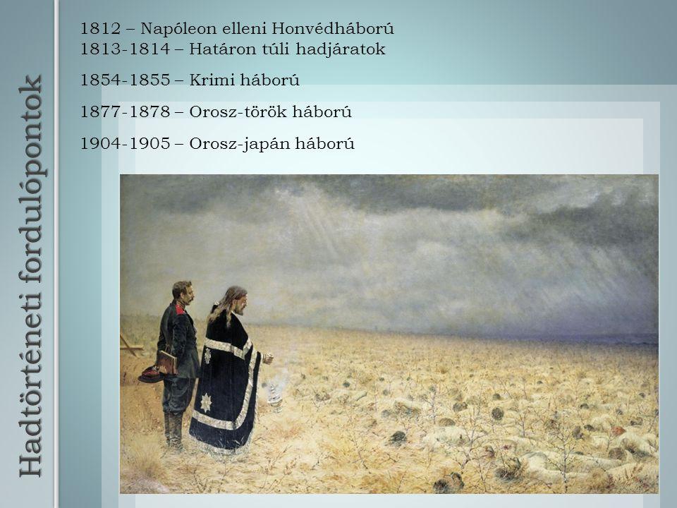 Hadtörténeti fordulópontok 1812 – Napóleon elleni Honvédháború 1813-1814 – Határon túli hadjáratok 1854-1855 – Krimi háború 1877-1878 – Orosz-török há