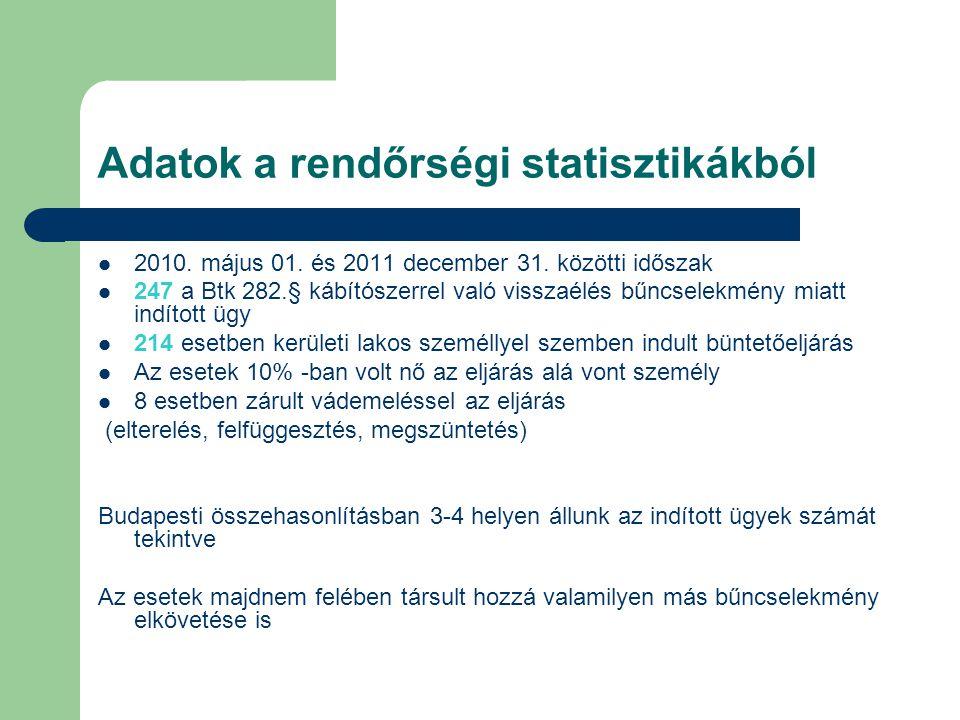 Adatok a rendőrségi statisztikákból 2010. május 01.