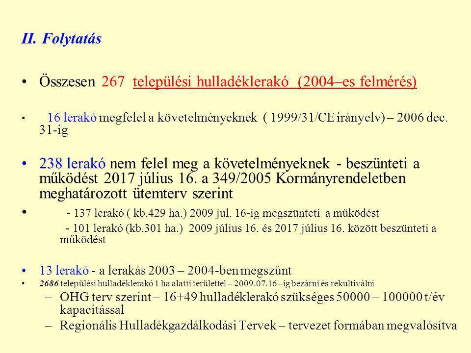 II. Folytatás Összesen 267 települési hulladéklerakó (2004–es felmérés) 16 lerakó megfelel a követelményeknek ( 1999/31/CE irányelv) – 2006 dec. 31-ig