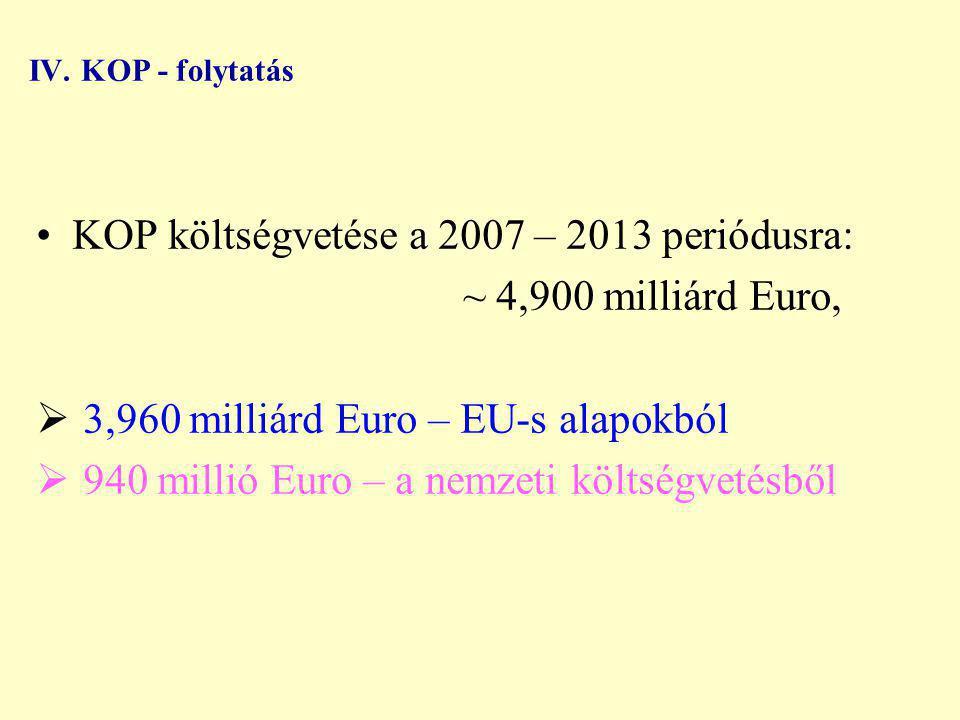 IV. KOP - folytatás KOP költségvetése a 2007 – 2013 periódusra: ~ 4,900 milliárd Euro,  3,960 milliárd Euro – EU-s alapokból  940 millió Euro – a ne