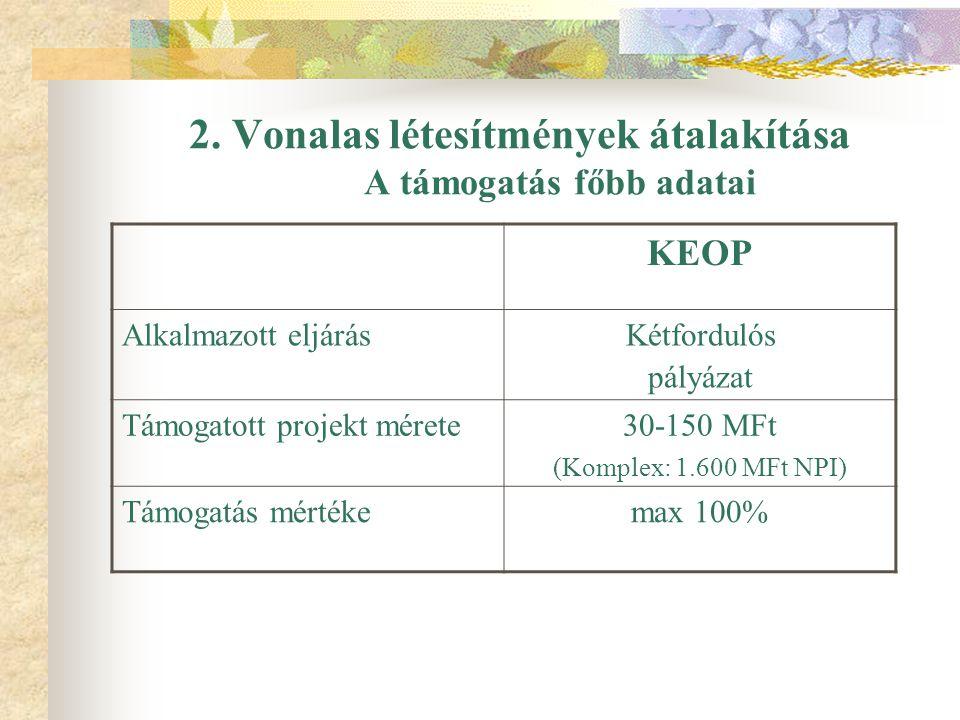 2. Vonalas létesítmények átalakítása A támogatás főbb adatai KEOP Alkalmazott eljárásKétfordulós pályázat Támogatott projekt mérete30-150 MFt (Komplex