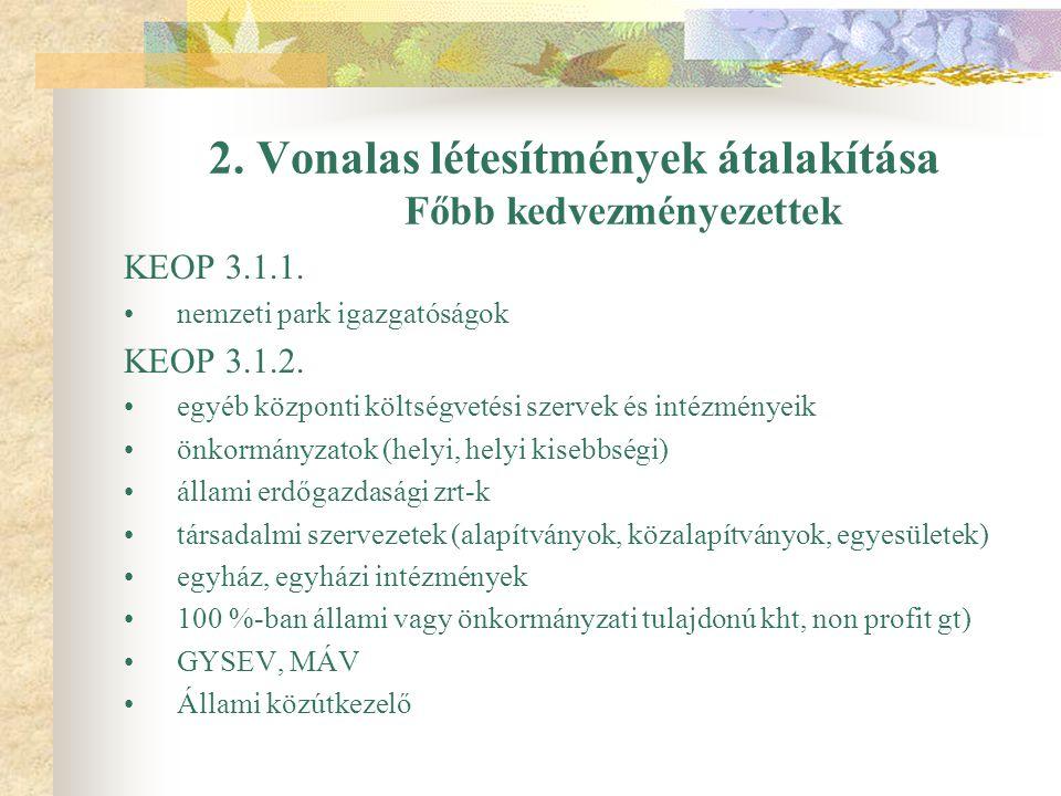 2. Vonalas létesítmények átalakítása Főbb kedvezményezettek KEOP 3.1.1. nemzeti park igazgatóságok KEOP 3.1.2. egyéb központi költségvetési szervek és