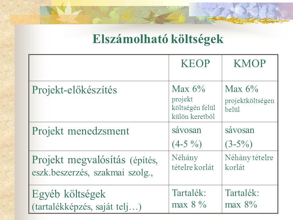 Elszámolható költségek KEOPKMOP Projekt-előkészítés Max 6% projekt költségén felül külön keretből Max 6% projektköltségen belül Projekt menedzsment sávosan (4-5 %) sávosan (3-5%) Projekt megvalósítás (építés, eszk.beszerzés, szakmai szolg., Néhány tételre korlát Egyéb költségek (tartalékképzés, saját telj…) Tartalék: max 8 %
