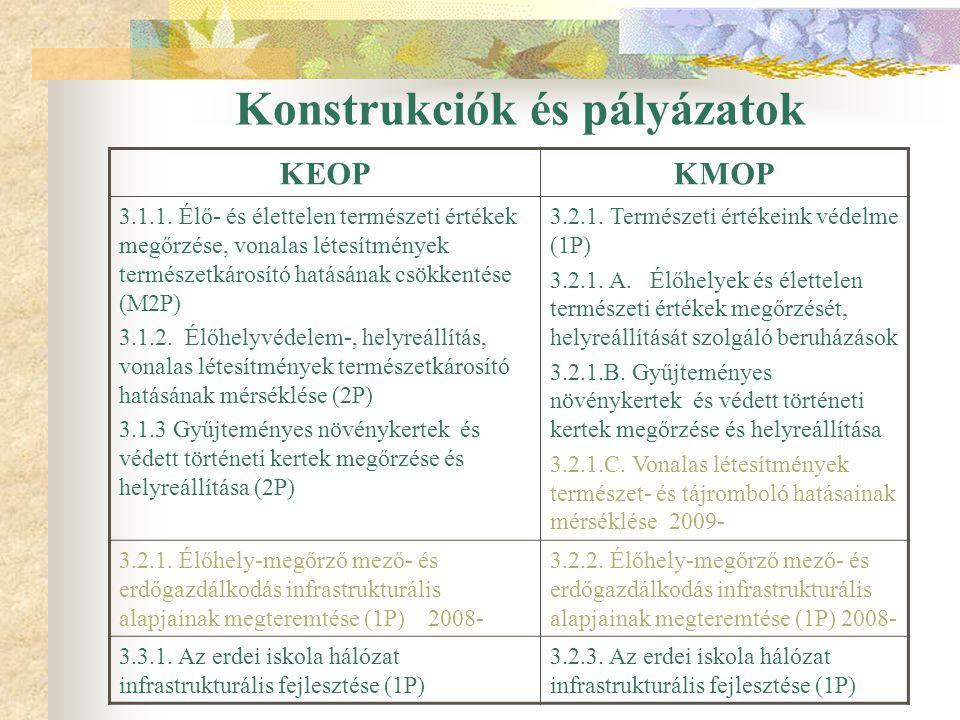 Konstrukciók és pályázatok KEOPKMOP 3.1.1.