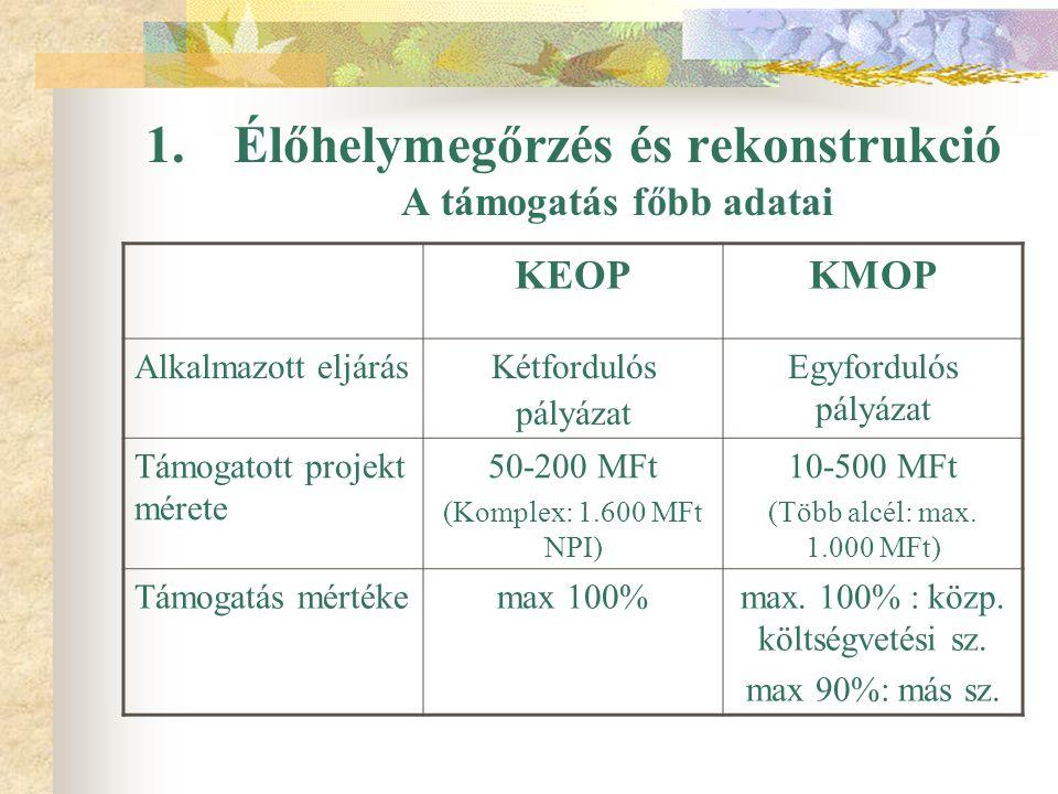 1.Élőhelymegőrzés és rekonstrukció A támogatás főbb adatai KEOPKMOP Alkalmazott eljárásKétfordulós pályázat Egyfordulós pályázat Támogatott projekt mérete 50-200 MFt (Komplex: 1.600 MFt NPI) 10-500 MFt (Több alcél: max.