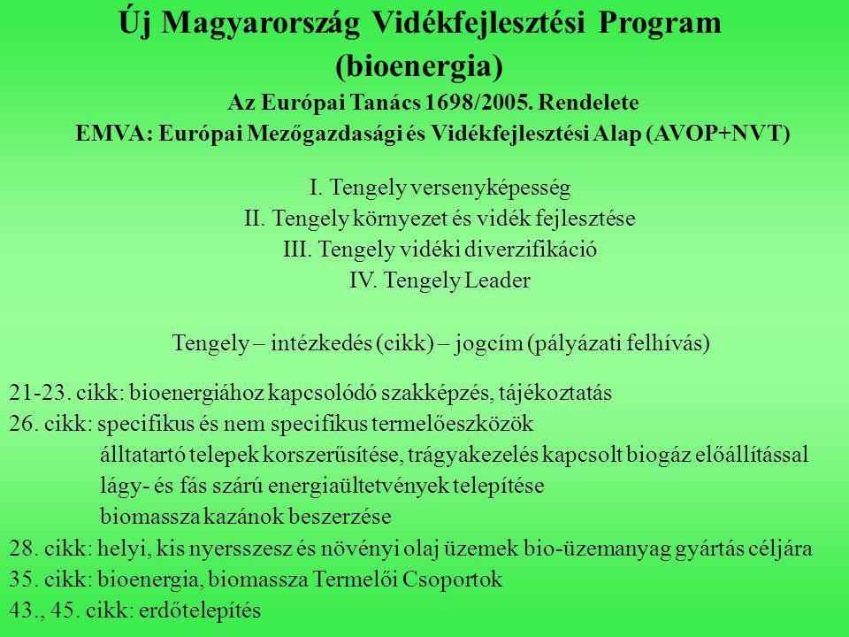 Új Magyarország Vidékfejlesztési Program (bioenergia) Az Európai Tanács 1698/2005.