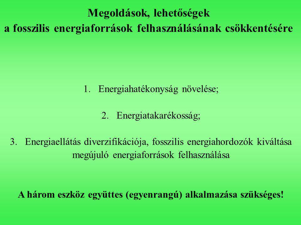 Megoldások, lehetőségek a fosszilis energiaforrások felhasználásának csökkentésére 1.Energiahatékonyság növelése; 2.Energiatakarékosság; 3.Energiaellátás diverzifikációja, fosszilis energiahordozók kiváltása megújuló energiaforrások felhasználása A három eszköz együttes (egyenrangú) alkalmazása szükséges!