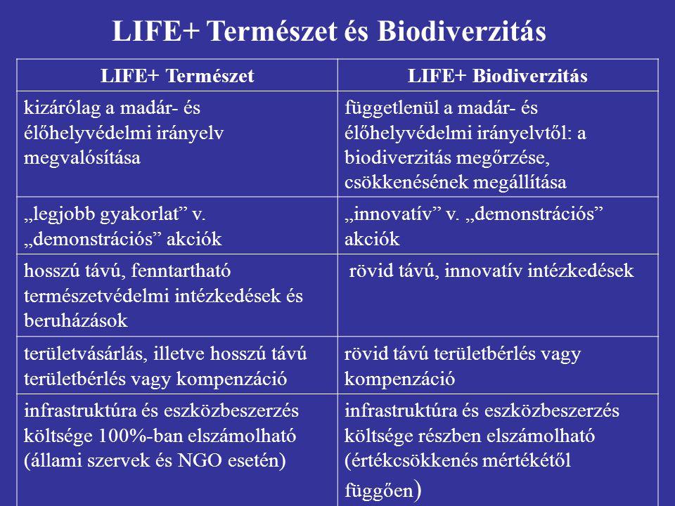 LIFE+ Természet és Biodiverzitás LIFE+ TermészetLIFE+ Biodiverzitás kizárólag a madár- és élőhelyvédelmi irányelv megvalósítása függetlenül a madár- é