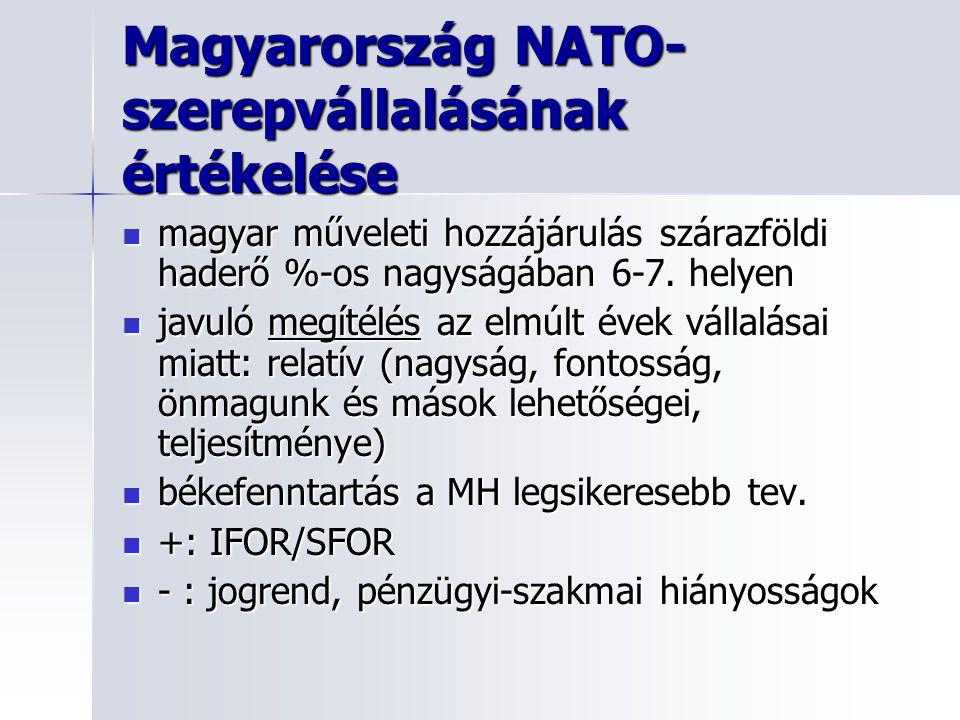 Magyarország NATO- szerepvállalásának értékelése magyar műveleti hozzájárulás szárazföldi haderő %-os nagyságában 6-7.
