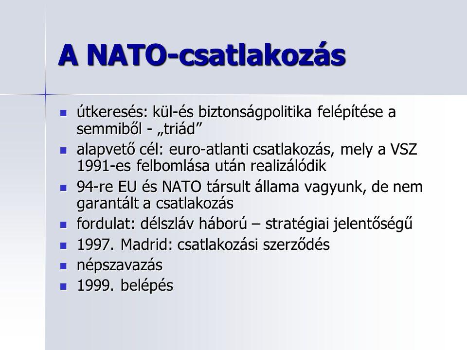 """A NATO-csatlakozás útkeresés: kül-és biztonságpolitika felépítése a semmiből - """"triád útkeresés: kül-és biztonságpolitika felépítése a semmiből - """"triád alapvető cél: euro-atlanti csatlakozás, mely a VSZ 1991-es felbomlása után realizálódik alapvető cél: euro-atlanti csatlakozás, mely a VSZ 1991-es felbomlása után realizálódik 94-re EU és NATO társult állama vagyunk, de nem garantált a csatlakozás 94-re EU és NATO társult állama vagyunk, de nem garantált a csatlakozás fordulat: délszláv háború – stratégiai jelentőségű fordulat: délszláv háború – stratégiai jelentőségű 1997."""