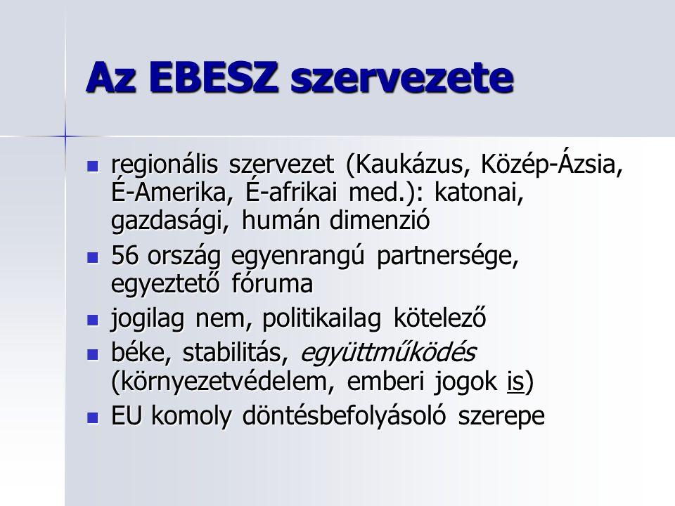 Az EBESZ szervezete regionális szervezet (Kaukázus, Közép-Ázsia, É-Amerika, É-afrikai med.): katonai, gazdasági, humán dimenzió regionális szervezet (Kaukázus, Közép-Ázsia, É-Amerika, É-afrikai med.): katonai, gazdasági, humán dimenzió 56 ország egyenrangú partnersége, egyeztető fóruma 56 ország egyenrangú partnersége, egyeztető fóruma jogilag nem, politikailag kötelező jogilag nem, politikailag kötelező béke, stabilitás, együttműködés (környezetvédelem, emberi jogok is) béke, stabilitás, együttműködés (környezetvédelem, emberi jogok is) EU komoly döntésbefolyásoló szerepe EU komoly döntésbefolyásoló szerepe