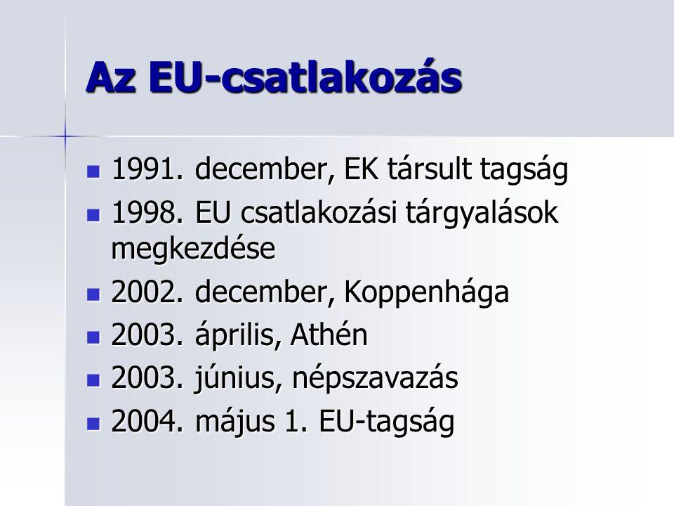 Az EU-csatlakozás 1991.december, EK társult tagság 1991.