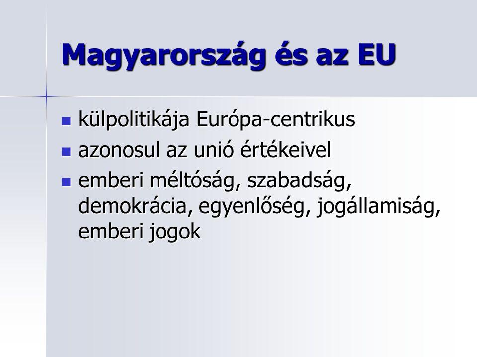 Magyarország és az EU külpolitikája Európa-centrikus külpolitikája Európa-centrikus azonosul az unió értékeivel azonosul az unió értékeivel emberi méltóság, szabadság, demokrácia, egyenlőség, jogállamiság, emberi jogok emberi méltóság, szabadság, demokrácia, egyenlőség, jogállamiság, emberi jogok