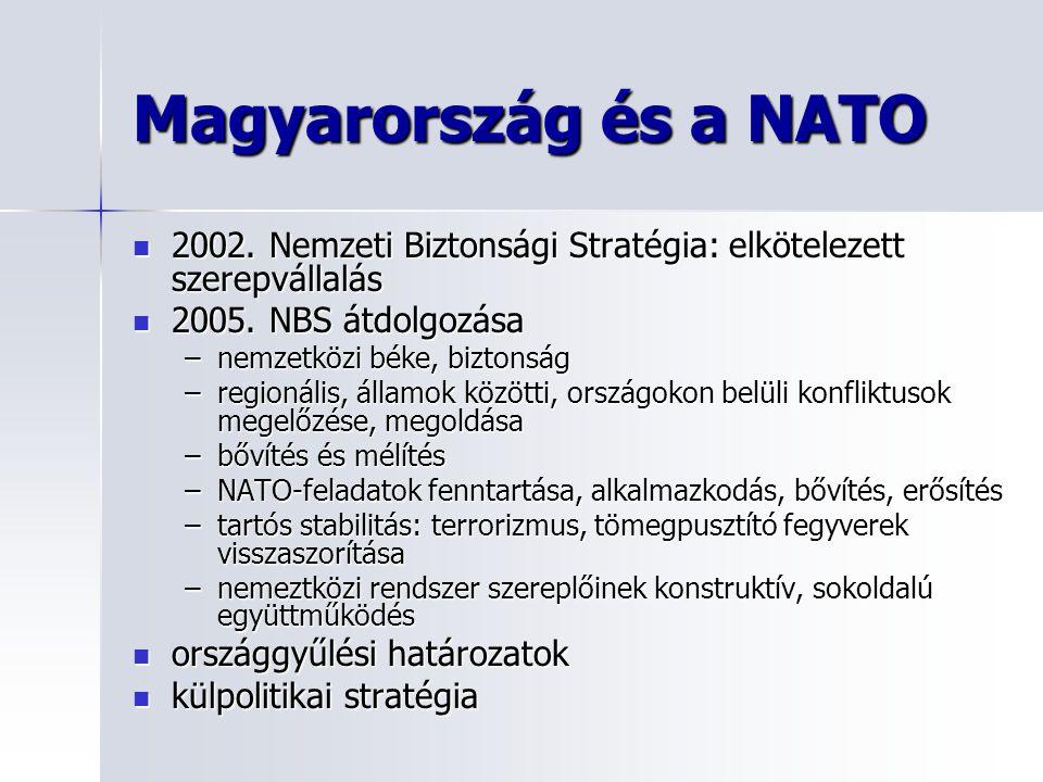 Magyarország és a NATO 2002.Nemzeti Biztonsági Stratégia: elkötelezett szerepvállalás 2002.