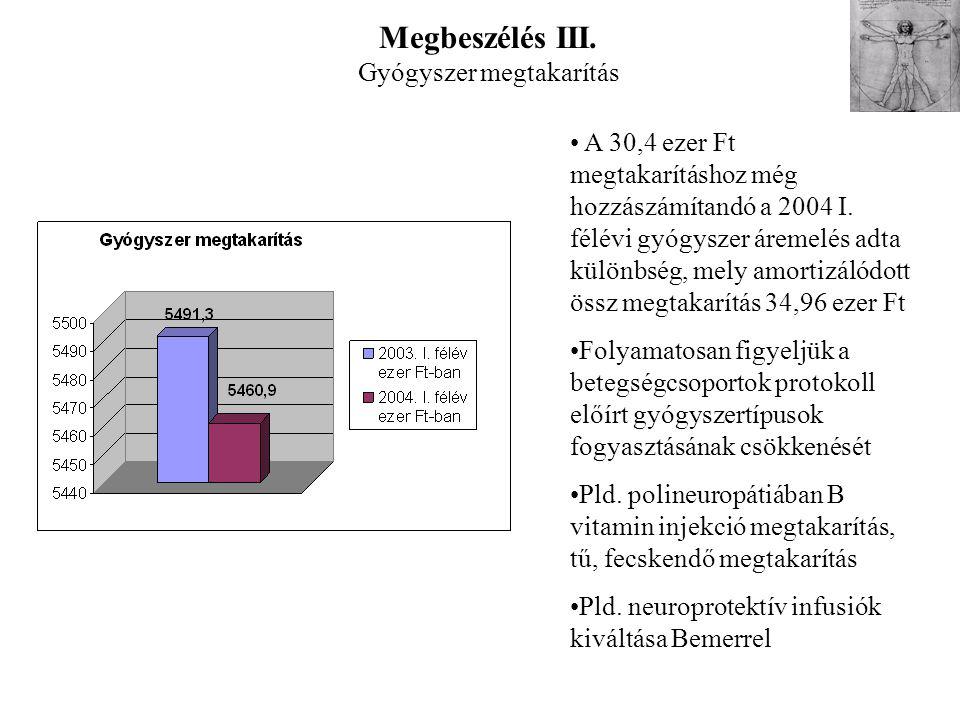 Megbeszélés III. Gyógyszer megtakarítás A 30,4 ezer Ft megtakarításhoz még hozzászámítandó a 2004 I. félévi gyógyszer áremelés adta különbség, mely am