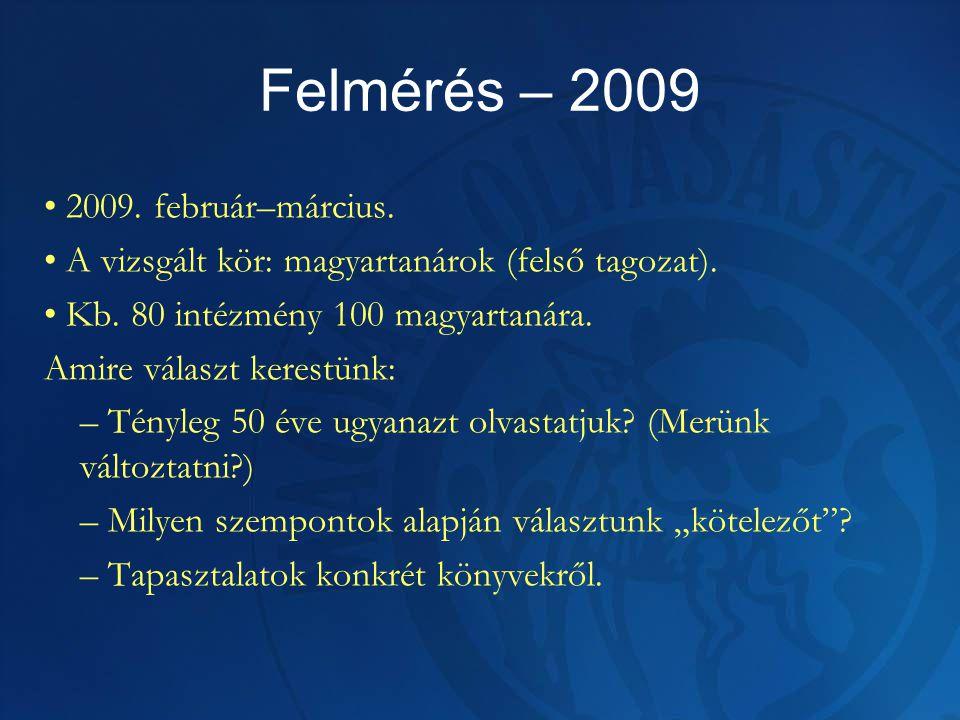 Felmérés – 2009 2009. február–március. A vizsgált kör: magyartanárok (felső tagozat).