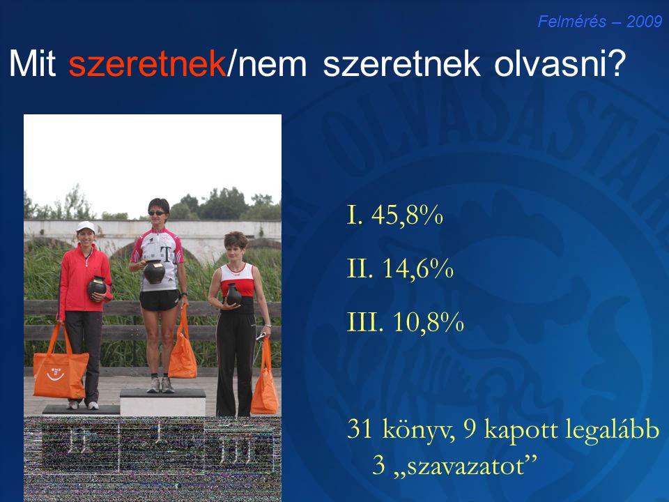 Mit szeretnek/nem szeretnek olvasni. Felmérés – 2009 I.