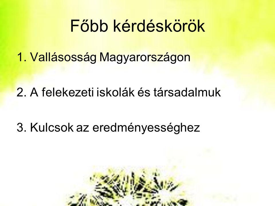 1. Vallásosság Magyarországon 2. A felekezeti iskolák és társadalmuk 3. Kulcsok az eredményességhez Főbb kérdéskörök