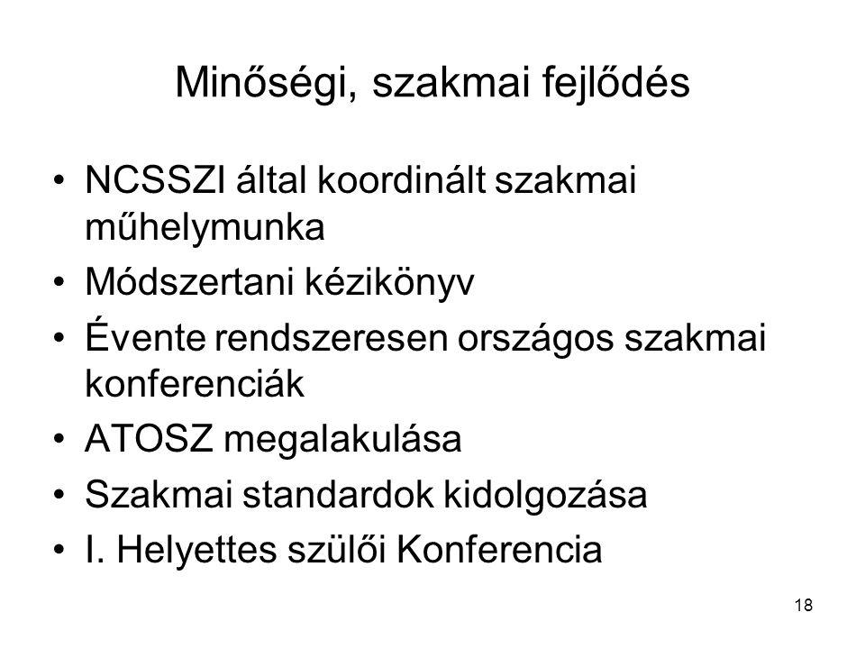 18 Minőségi, szakmai fejlődés NCSSZI által koordinált szakmai műhelymunka Módszertani kézikönyv Évente rendszeresen országos szakmai konferenciák ATOSZ megalakulása Szakmai standardok kidolgozása I.