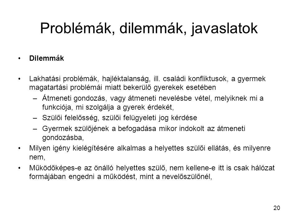 20 Problémák, dilemmák, javaslatok Dilemmák Lakhatási problémák, hajléktalanság, ill.