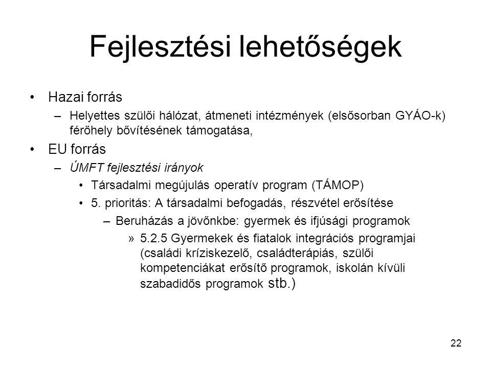 22 Fejlesztési lehetőségek Hazai forrás –Helyettes szülői hálózat, átmeneti intézmények (elsősorban GYÁO-k) férőhely bővítésének támogatása, EU forrás –ÚMFT fejlesztési irányok Társadalmi megújulás operatív program (TÁMOP) 5.