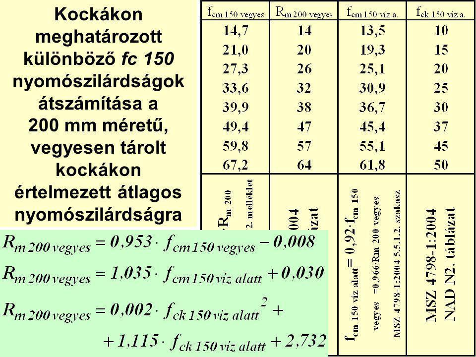 Kockákon meghatározott különböző fc 150 nyomószilárdságok átszámítása a 200 mm méretű, vegyesen tárolt kockákon értelmezett átlagos nyomószilárdságra