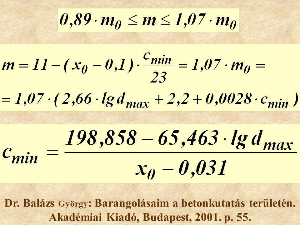 Dr. Balázs György : Barangolásaim a betonkutatás területén. Akadémiai Kiadó, Budapest, 2001. p. 55.
