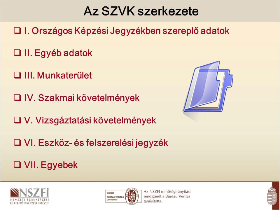 Az SZVK szerkezete  I. Országos Képzési Jegyzékben szereplő adatok  II. Egyéb adatok  III. Munkaterület  IV. Szakmai követelmények  V. Vizsgáztat