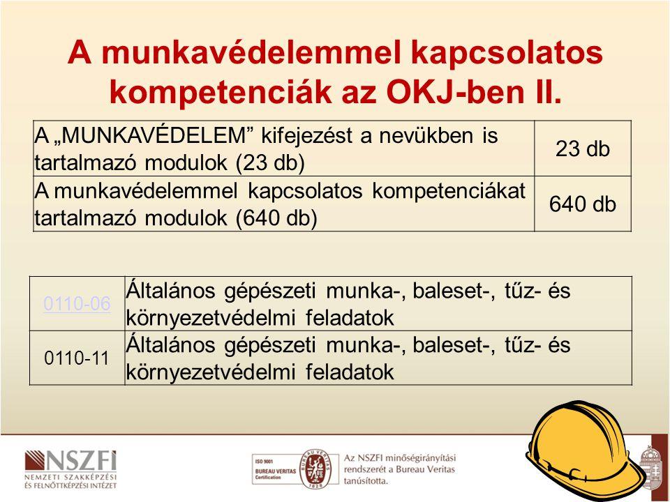 """A munkavédelemmel kapcsolatos kompetenciák az OKJ-ben II. A """"MUNKAVÉDELEM"""" kifejezést a nevükben is tartalmazó modulok (23 db) 23 db A munkavédelemmel"""