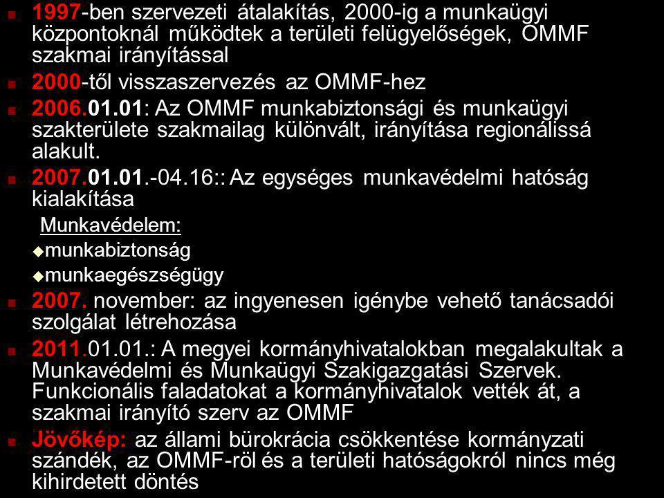 1997-ben szervezeti átalakítás, 2000-ig a munkaügyi központoknál működtek a területi felügyelőségek, OMMF szakmai irányítással 2000-től visszaszervezés az OMMF-hez 2006.01.01: Az OMMF munkabiztonsági és munkaügyi szakterülete szakmailag különvált, irányítása regionálissá alakult.