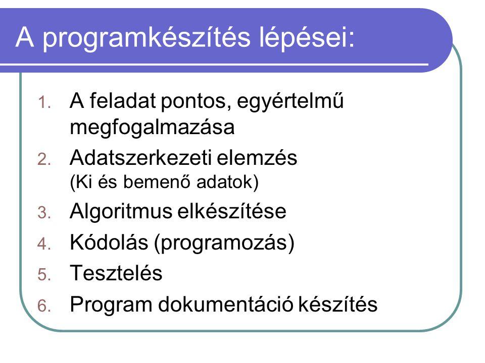 A programkészítés lépései: 1. A feladat pontos, egyértelmű megfogalmazása 2.
