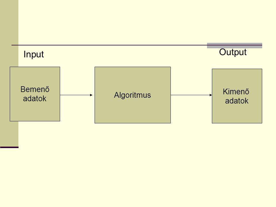 Bemenő adatok Algoritmus Kimenő adatok Input Output