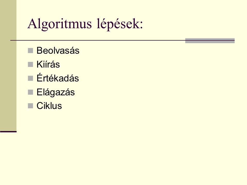 Algoritmus lépések: Beolvasás Kiírás Értékadás Elágazás Ciklus