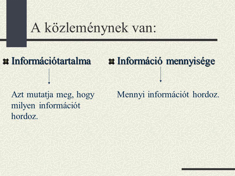 A közleménynek van: Információtartalma Információtartalma Azt mutatja meg, hogy milyen információt hordoz. Információ mennyisége Információ mennyisége