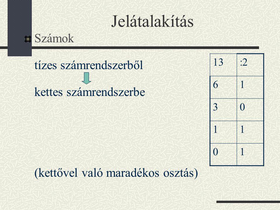 Jelátalakítás Számok tízes számrendszerből kettes számrendszerbe (kettővel való maradékos osztás) 13:2 61 30 11 01