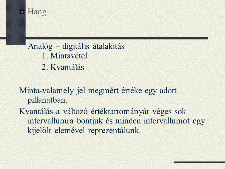 Hang Analóg – digitális átalakítás 1. Mintavétel 2.