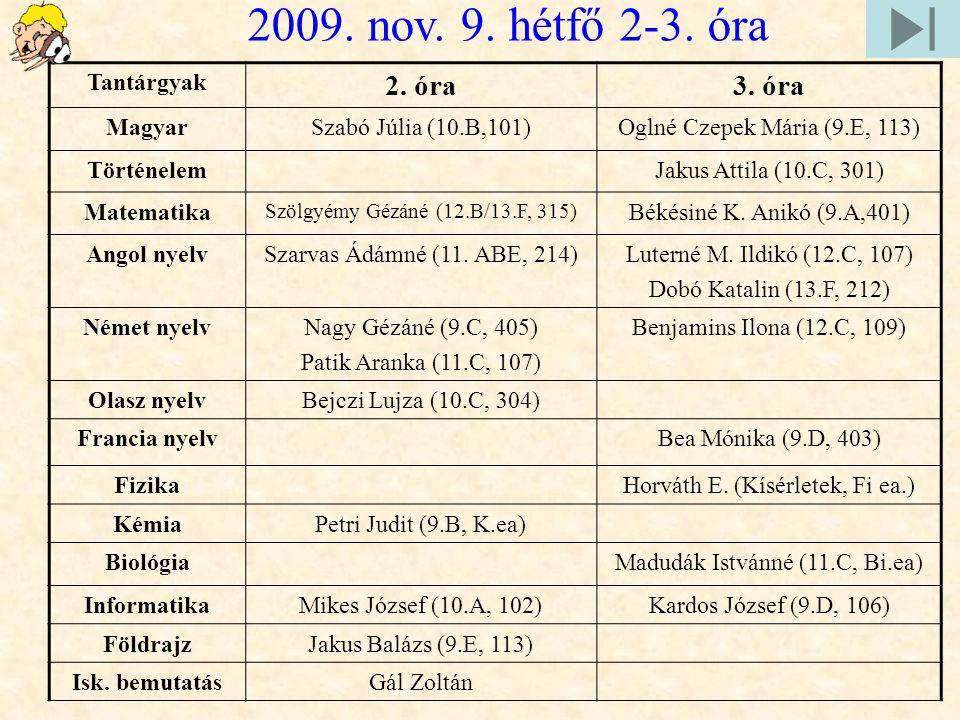 2009. nov. 9. hétfő 2-3. óra Tantárgyak 2. óra3. óra MagyarSzabó Júlia (10.B,101)Oglné Czepek Mária (9.E, 113) TörténelemJakus Attila (10.C, 301) Mate