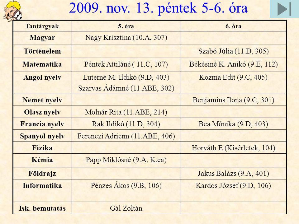 Tantárgyak5. óra6. óra MagyarNagy Krisztina (10.A, 307) TörténelemSzabó Júlia (11.D, 305) MatematikaPéntek Attiláné ( 11.C, 107)Békésiné K. Anikó (9.E