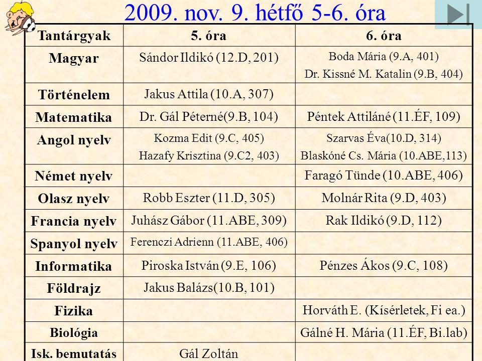 Tantárgyak5. óra6. óra Magyar Sándor Ildikó (12.D, 201) Boda Mária (9.A, 401) Dr. Kissné M. Katalin (9.B, 404) Történelem Jakus Attila (10.A, 307) Mat