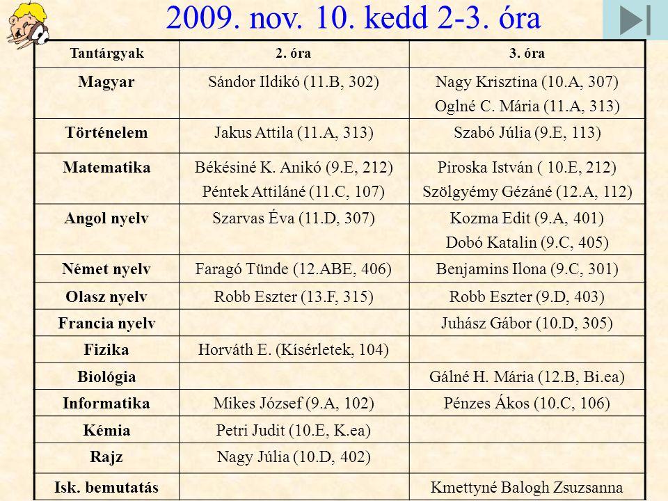 2009. nov. 10. kedd 2-3. óra Tantárgyak2. óra3. óra MagyarSándor Ildikó (11.B, 302)Nagy Krisztina (10.A, 307) Oglné C. Mária (11.A, 313) TörténelemJak