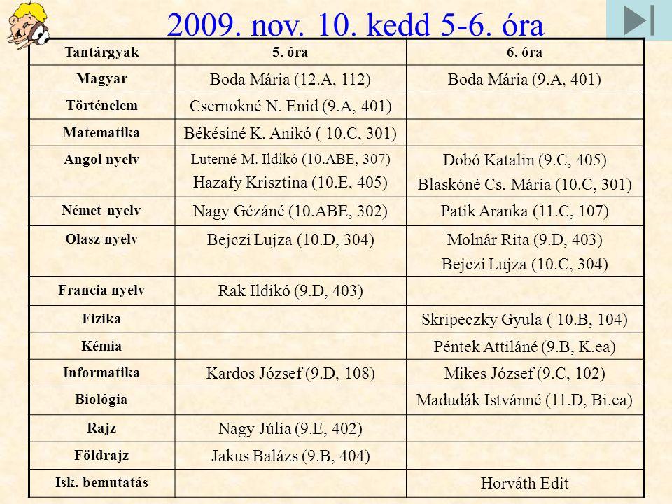 Tantárgyak5. óra6. óra Magyar Boda Mária (12.A, 112)Boda Mária (9.A, 401) Történelem Csernokné N. Enid (9.A, 401) Matematika Békésiné K. Anikó ( 10.C,