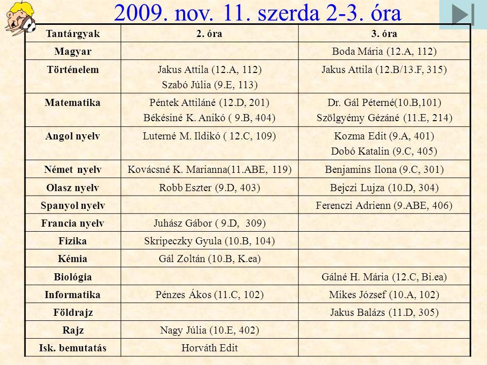 2009. nov. 11. szerda 2-3. óra Tantárgyak2. óra3. óra MagyarBoda Mária (12.A, 112) TörténelemJakus Attila (12.A, 112) Szabó Júlia (9.E, 113) Jakus Att