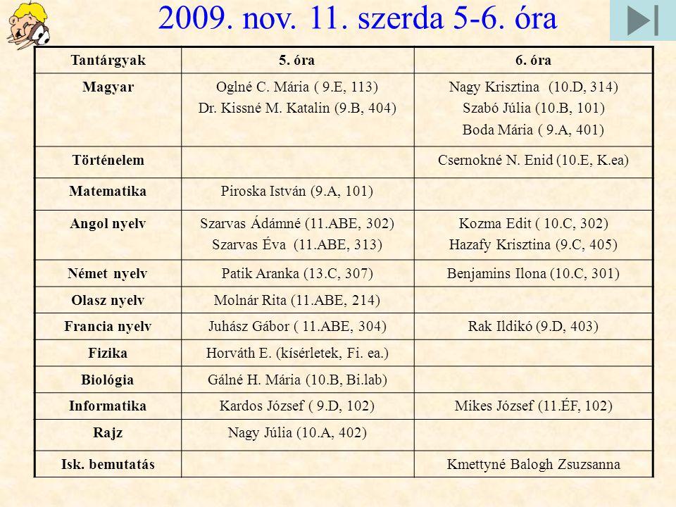 Tantárgyak5. óra6. óra MagyarOglné C. Mária ( 9.E, 113) Dr. Kissné M. Katalin (9.B, 404) Nagy Krisztina (10.D, 314) Szabó Júlia (10.B, 101) Boda Mária